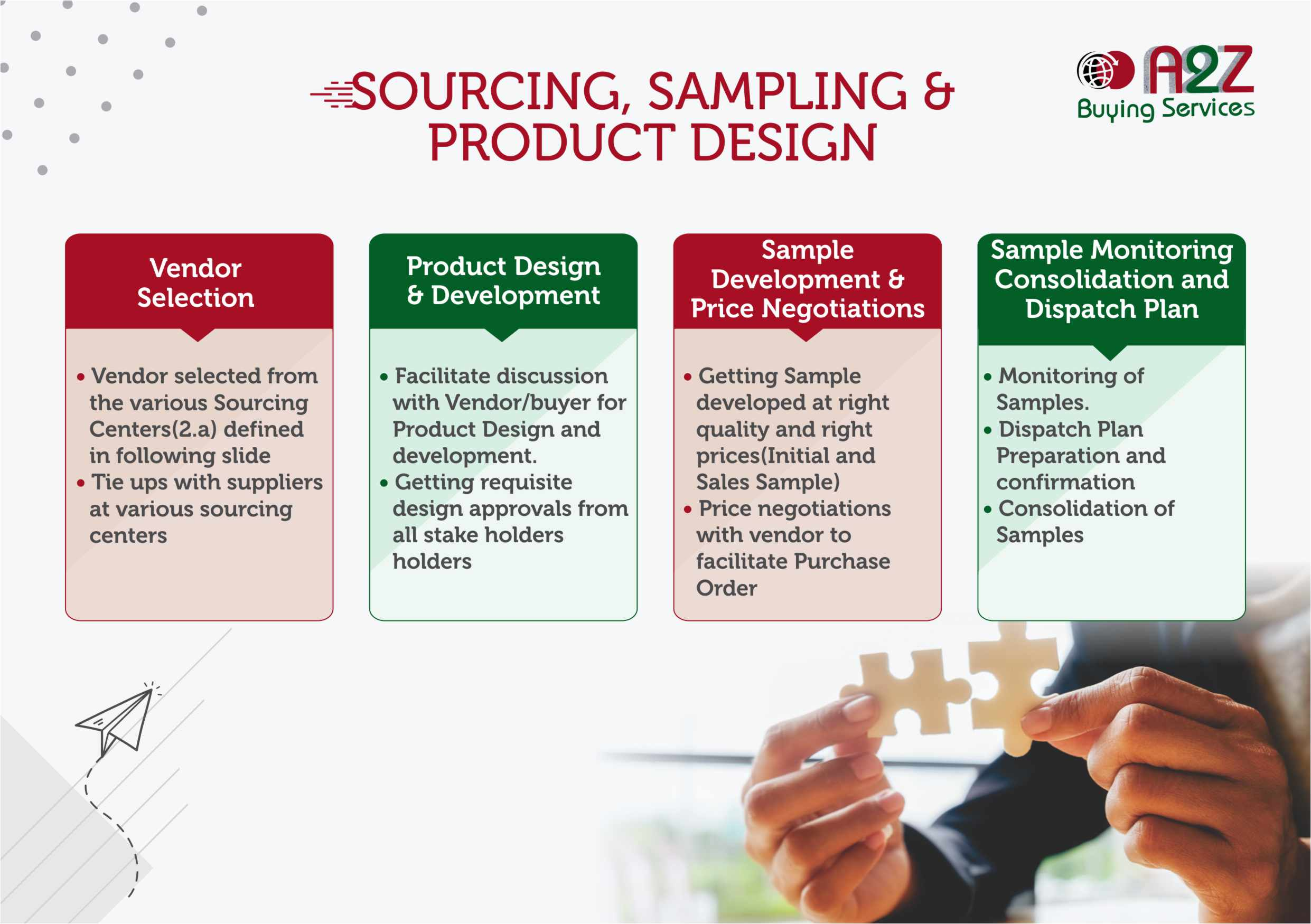 Sourcing, Sampling and Product Design Management Agency in Gurgaon