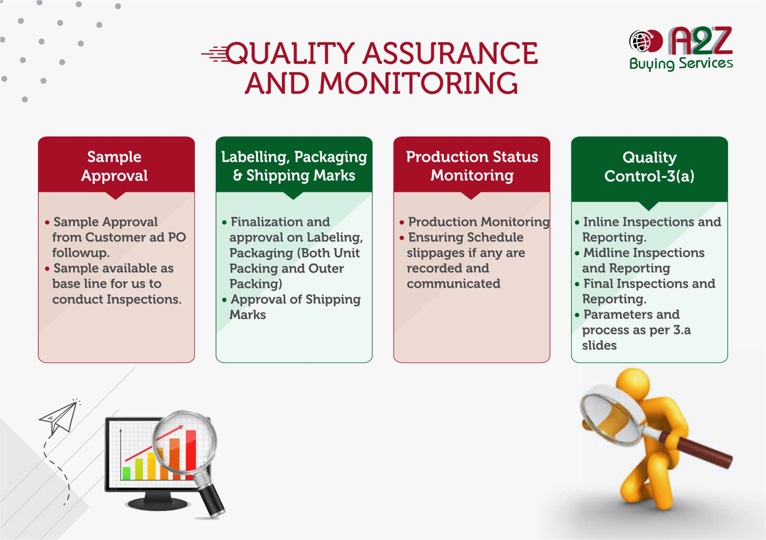 Quality Assurance Services in India