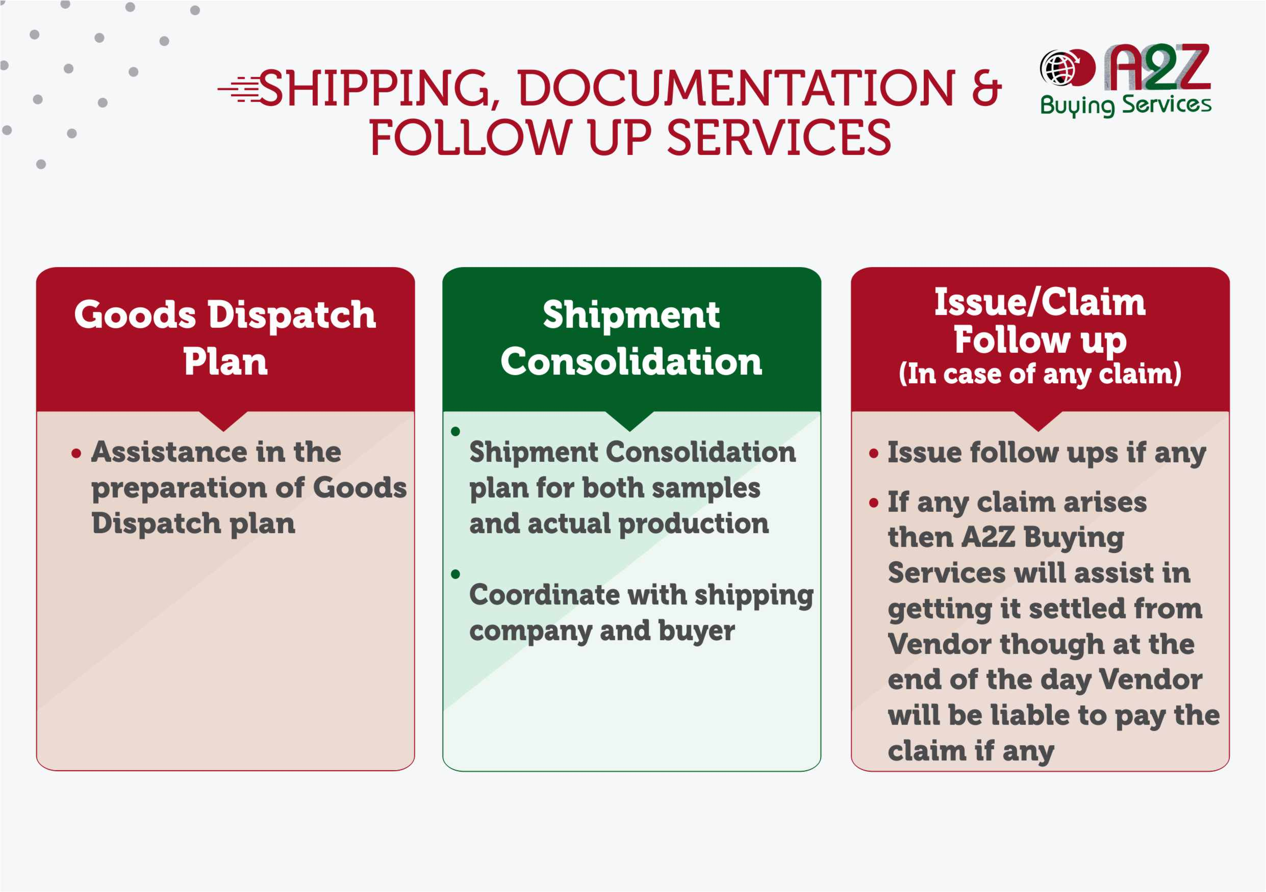 A2Z Buying Services